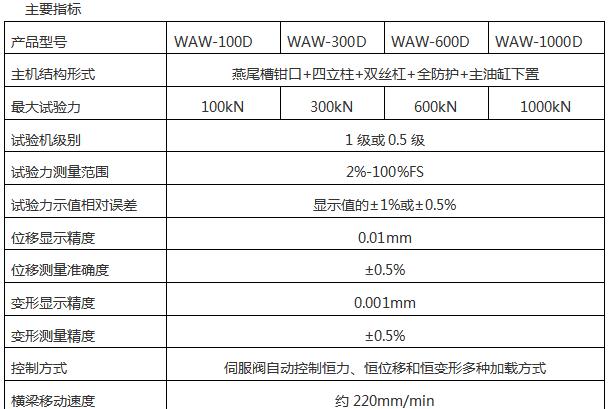 300KN/30吨wan能材料试验机