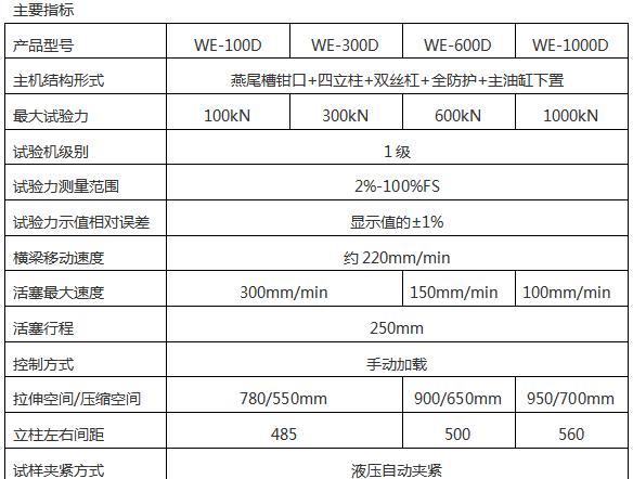 WE-300Dye压试验机