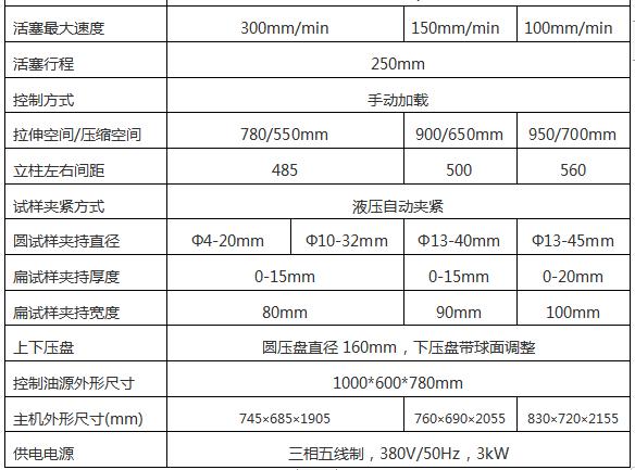 WEW-1000/1000KN微机屏显ye压wan能试验机